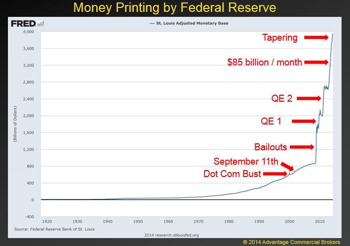 money_printing_graph